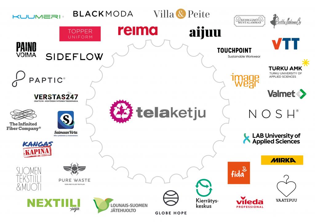 Telaketju-yritysten logoja Telaketju-logon ympärillä