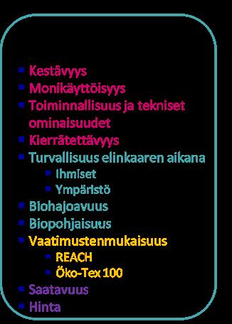 Uuden kemikaalin tärkeimmät kriteerit: Kestävyys, monikäyttöisyys, toiminnallisuus ja tekniset ominaisuudet, kierrätettävyys, turvallisuus elinkaaren aikana, biohajoavuus, biopohjaisuus, vaatimustenmukaisuus, saatavuus, hinta